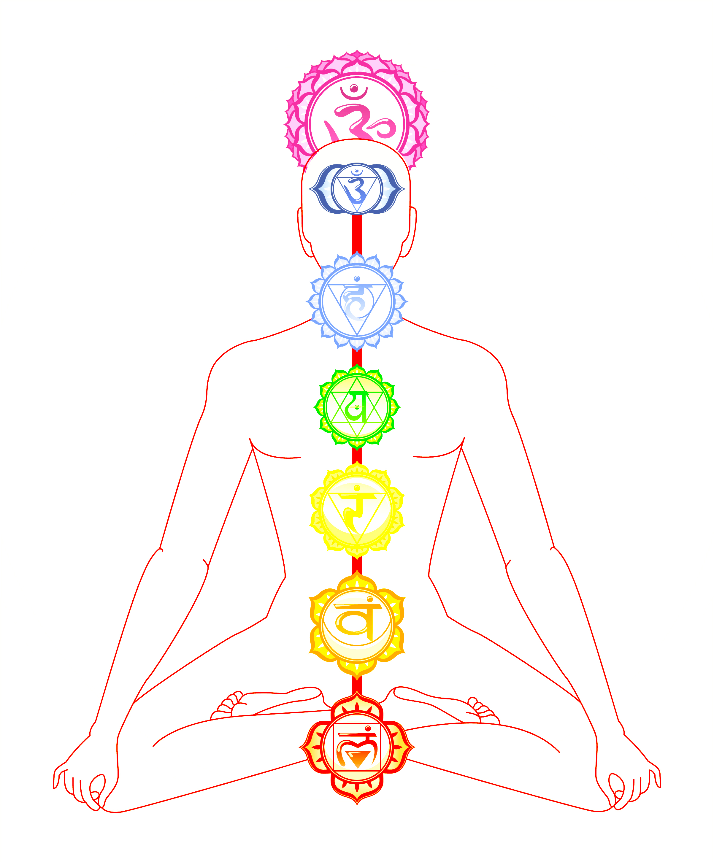 What Is Chakra Meditation? Balancing The 7 Energy Centers